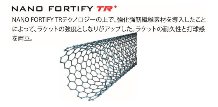 NANO FORTIFY TR
