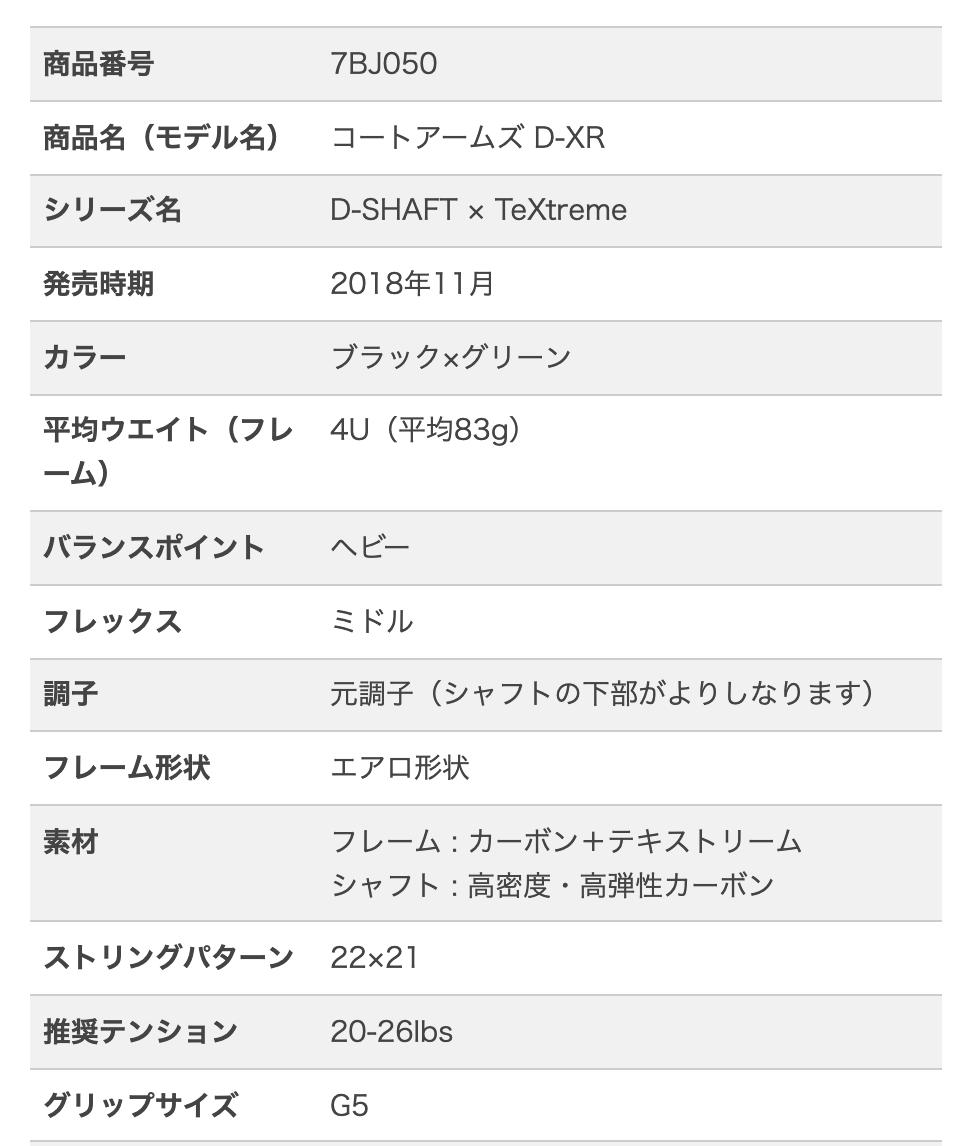Prince コートアームズ D XR スペック1