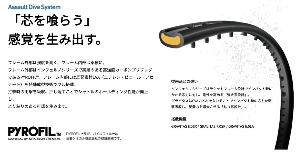 グラビタス8 0 スペック3