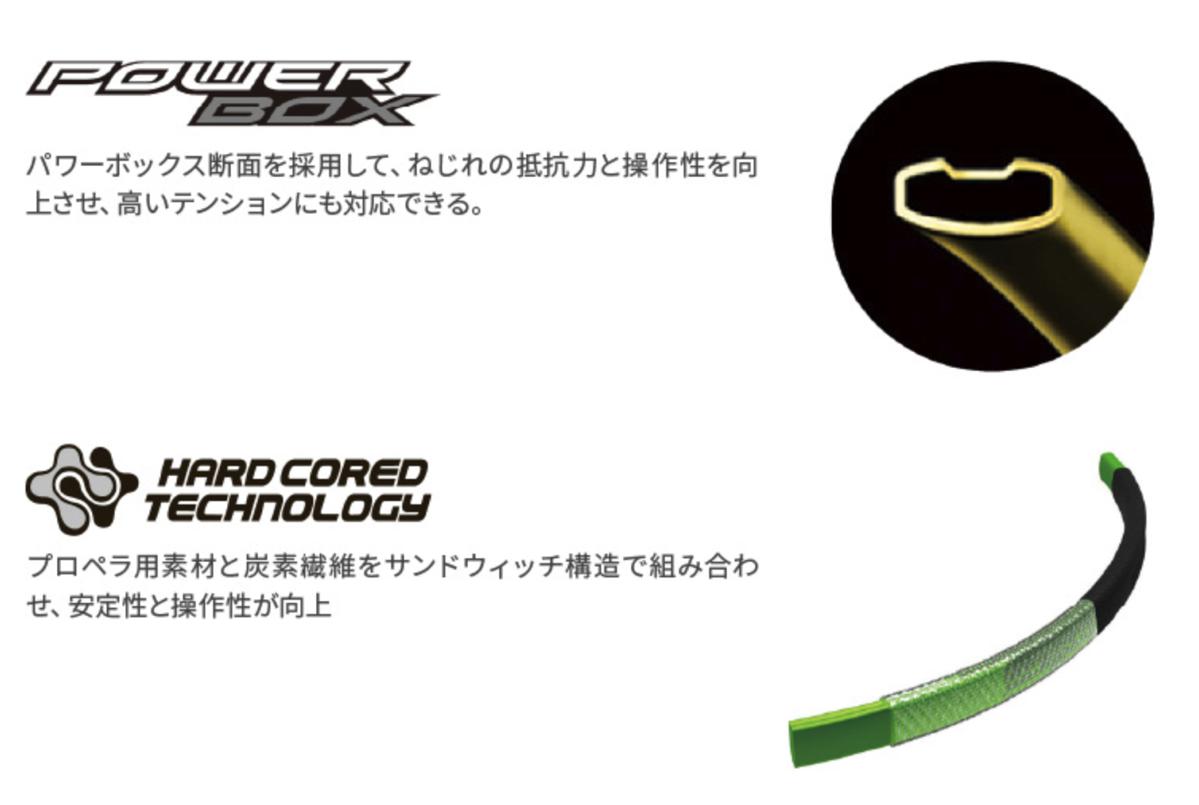 TK BXR テクノロジー2
