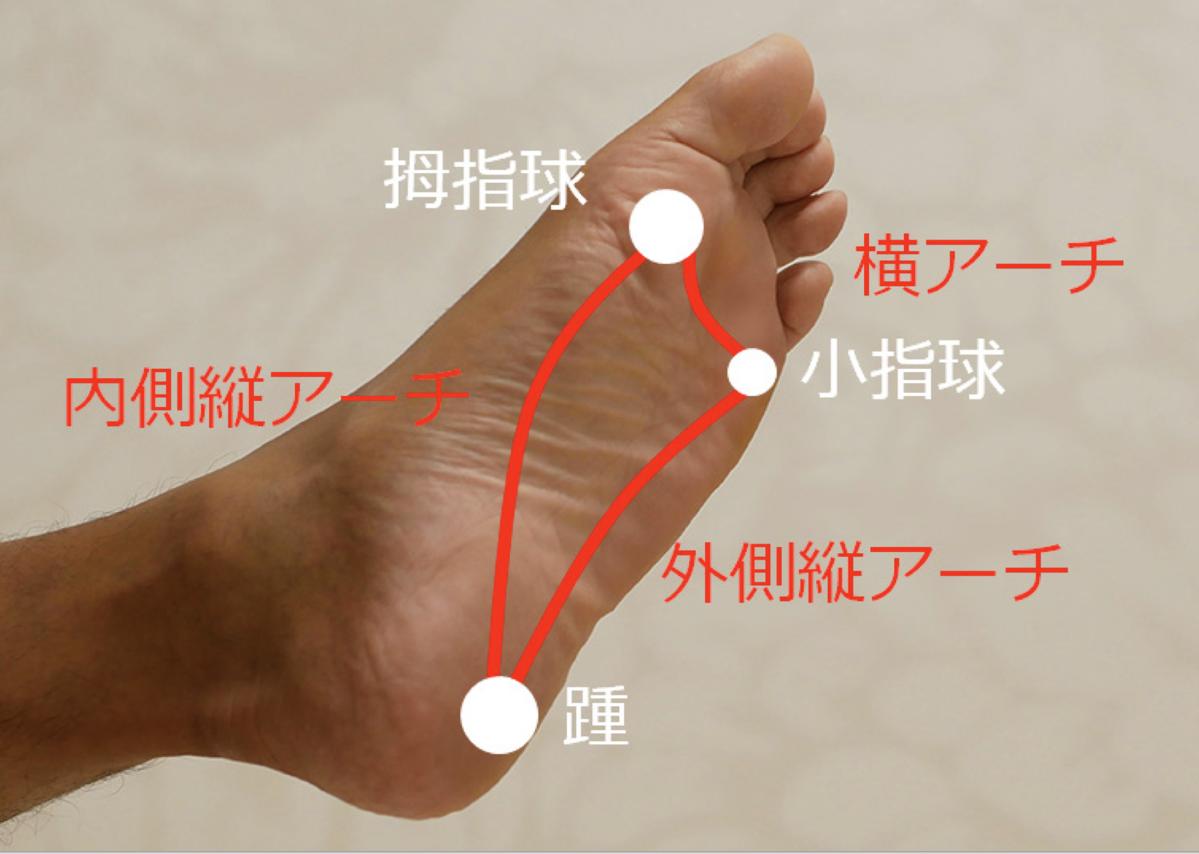 北田望 インソール1