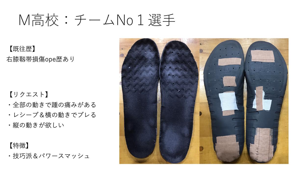 北田望 インソール 事例1