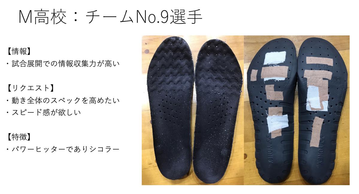 北田望 インソール 事例4