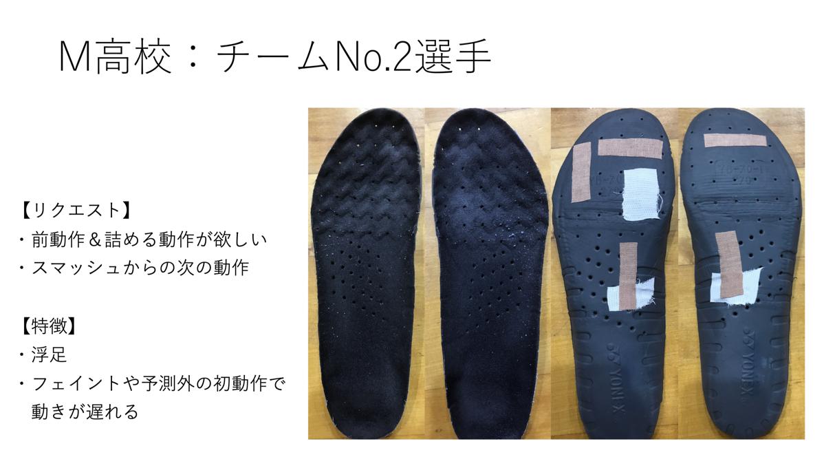 北田望 インソール 事例2