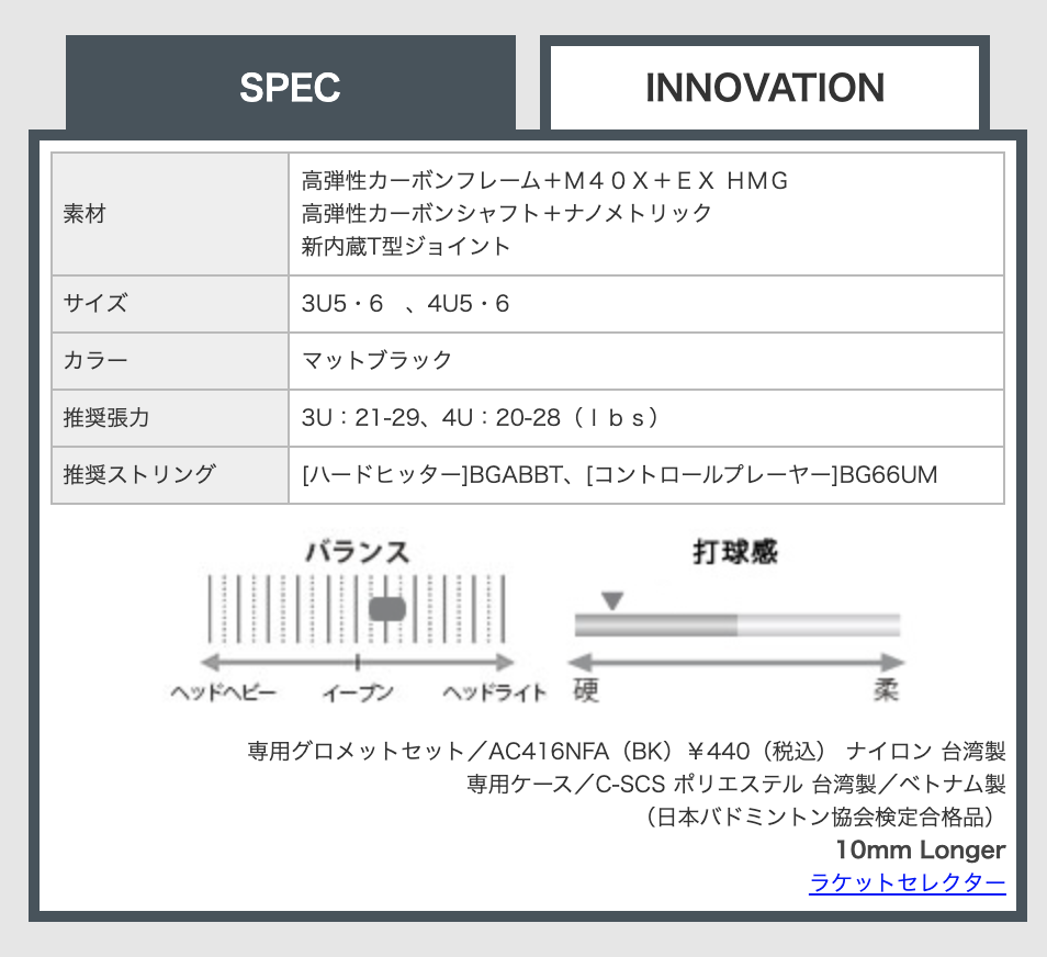 ナノフレア800 スペック1
